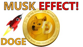 💥THIS COULD BE HUGE FOR DOGECOIN 💥  ELONS FUTURE PLANS  / MY THOUGHTS / CHART