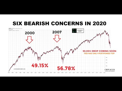 the-most-important-stock-market-and-investing-video-you-will-ever-watch