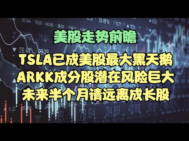 美股走势前瞻 | TSLA已成美股最大黑天鹅,ARKK成分股潜在风险巨大,未来半个月请远离成长股