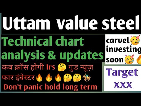 Technical Analysis for 24 July Friday | Anchored VWAP | Price Action | Intraday Trading from YouTube · Duration:  14 minutes 6 seconds