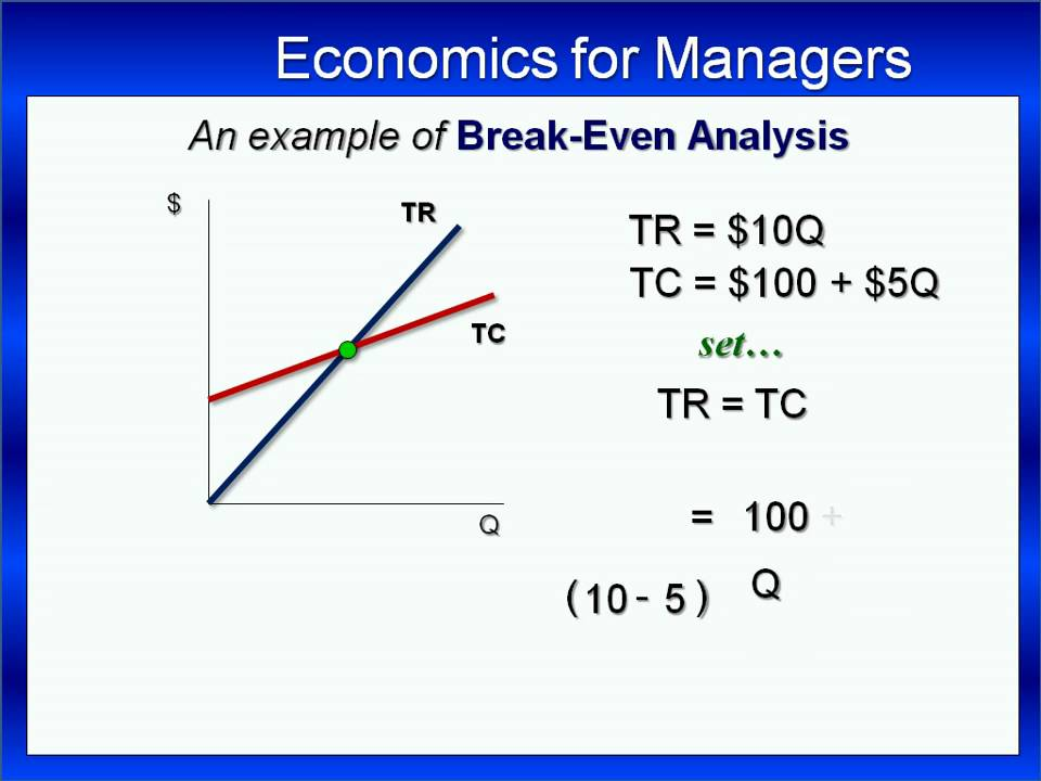 Break-Even Point: An Analysis With Example - Youtube
