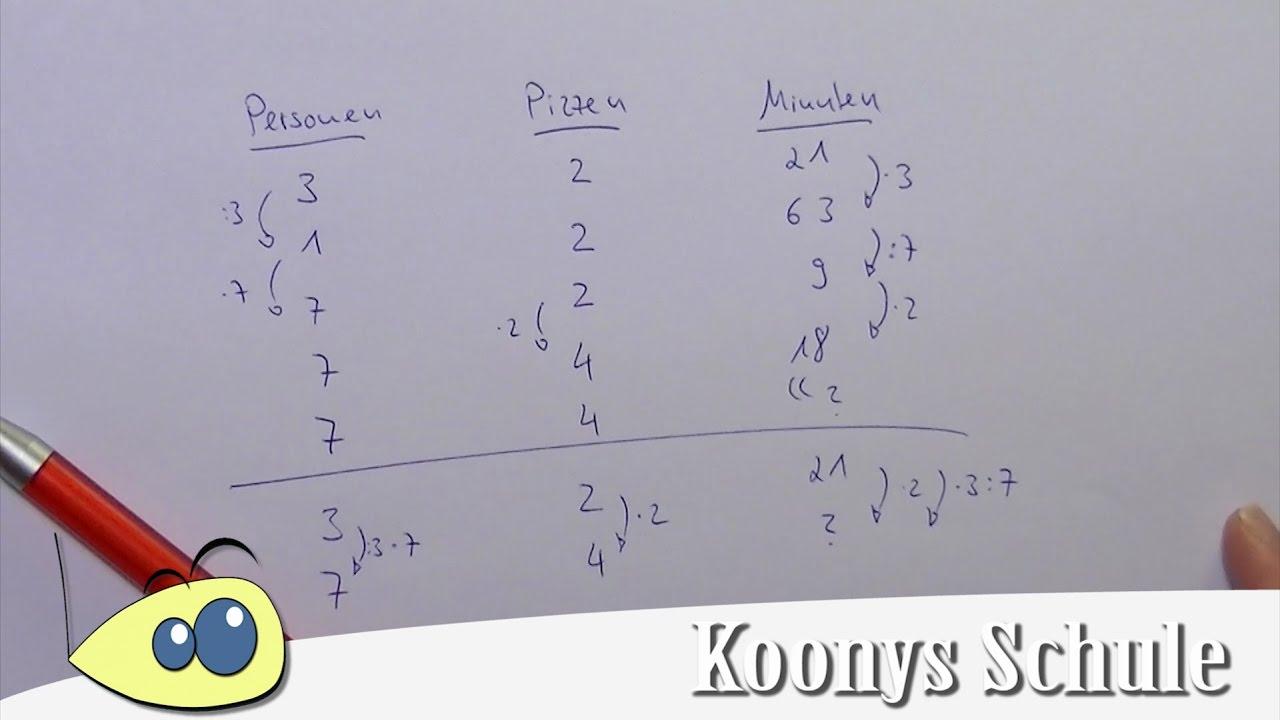 Dreisatz Einfach Erklart Inkl Beispiele Und Lernvideos 6
