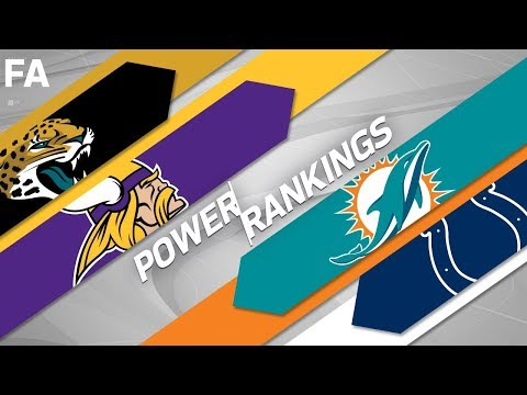 NFL Power Rankings Post Free Agency! | NFL Highlights