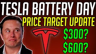SHOULD YOU BUY TESLA STOCK BEFORE BATTERY DAY? - TESLA STOCK ANALYSIS