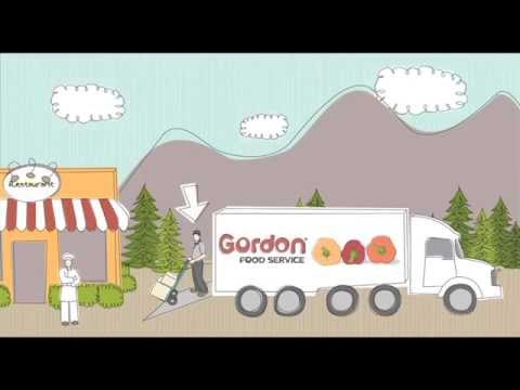 GORDON FOOD SERVICE (GFS) - Restaurants Canada - Buyers Guide