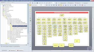 Проектирование организационной структуры в системе Бизнес инженер(, 2014-04-27T07:52:27.000Z)