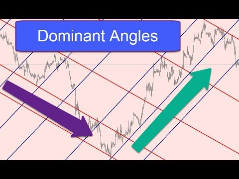 Improve Forex Trading Results Use Dominant Angles Parallel Non