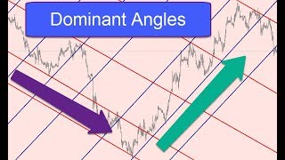 Trading Forex Dominant Angles on your MT4 Charts