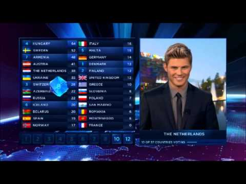 Eurovision 2014: Votes of The Netherlands