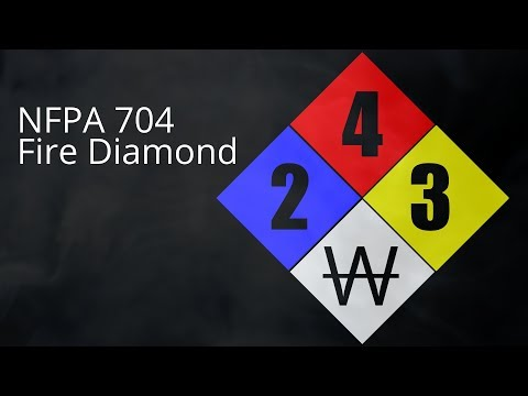 What Is The NFPA 704 Fire Diamond?