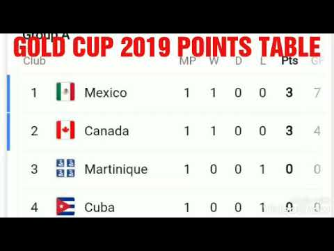 Mexico vs Canada: Preview TV Schedule, and How to Watch 2019 Gold Cup Online