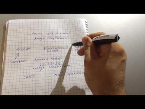 Презентация '' Бизнес идеи на коленке''  #1 Аренда СпецТехники