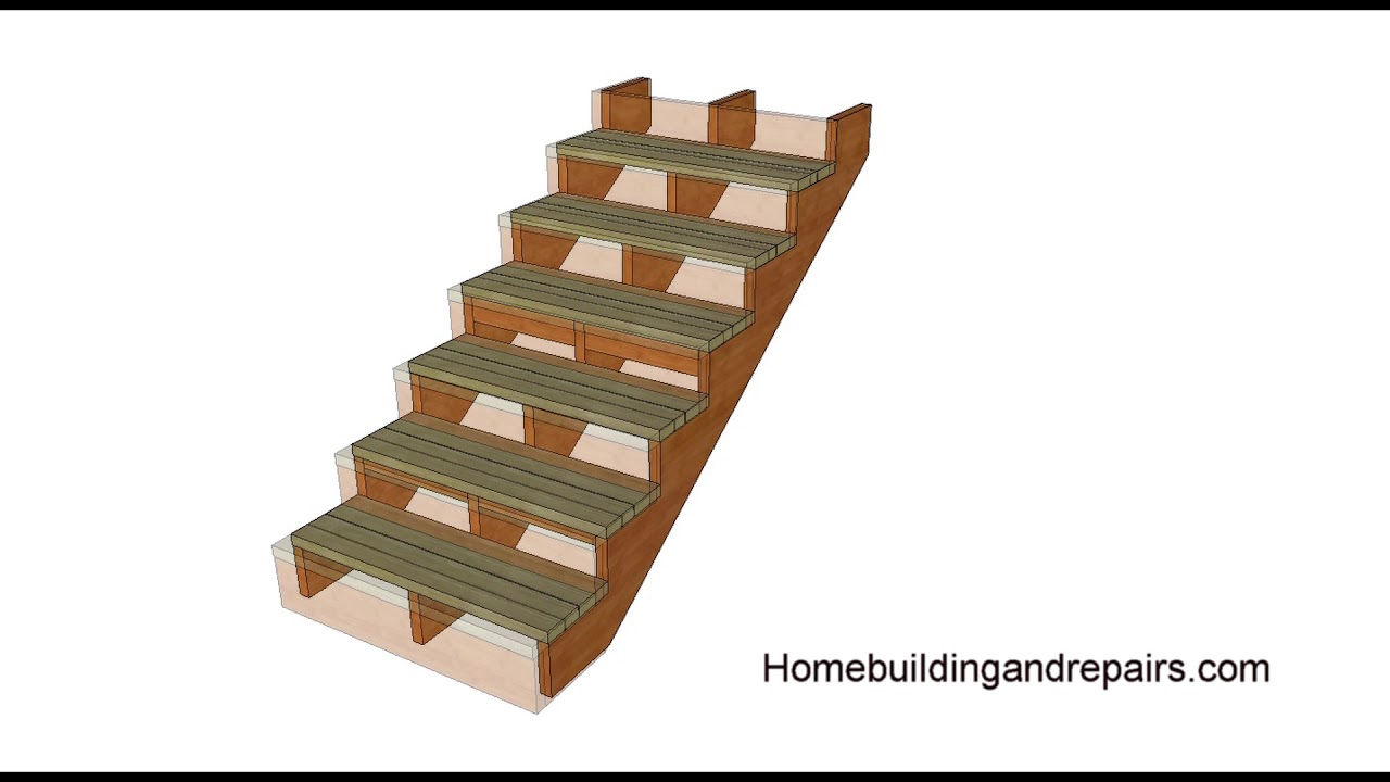 Beau Ideas For Reinforcing Composite Decking Materials For Stair Treads Or Steps