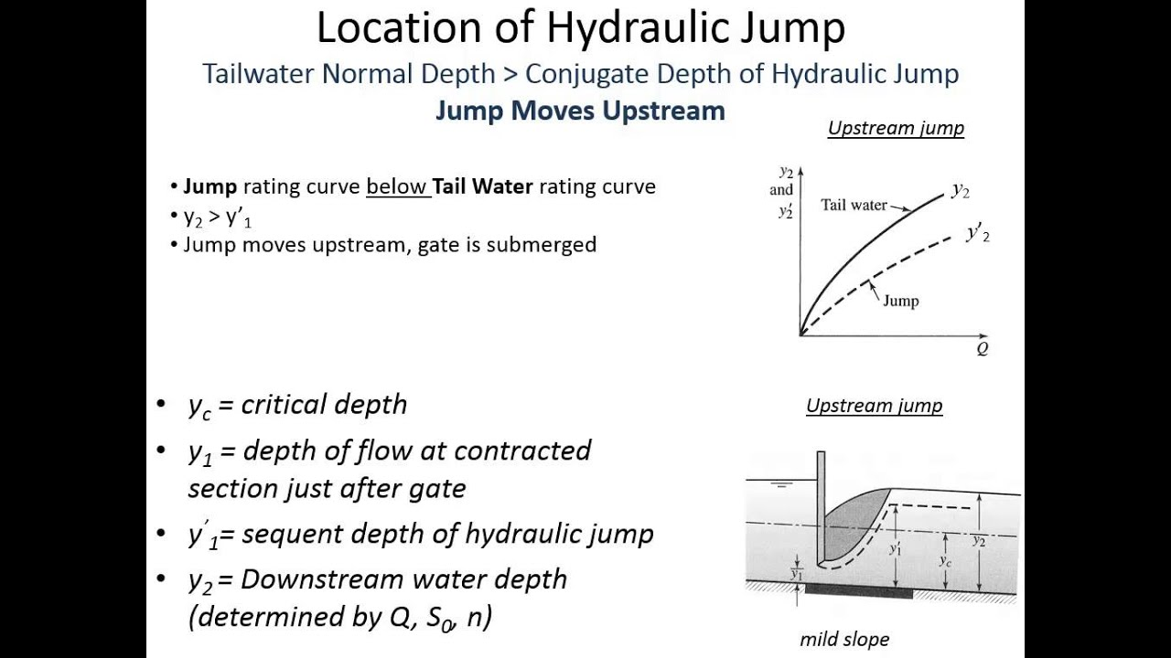 hydraulic jump To control hydraulic jump and enhance hydraulic jump efficiency, sills such as sharp-crested weirs, broad-crested weirs or end sills at the bottoms of waterways are frequently used.