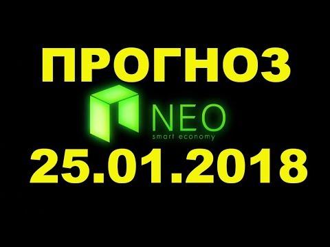 ANS/USD — NEO прогноз цены / график цены на 25.01.2018 / 25 января 2018 года