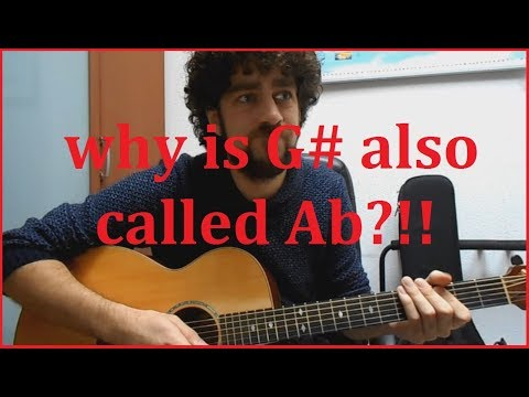 Guitar Theory 101 - why is G# also called Ab? - Music Theory Guide