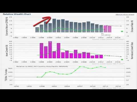 China Mobile Limited Stock pitch - Kali Prasad, BITS Pilani