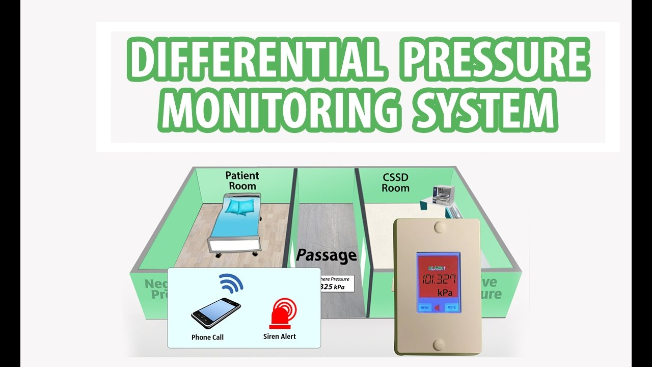 What Is Positive Pressure Room In Hospital