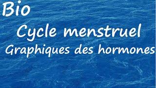 Hormones du cycle menstruel