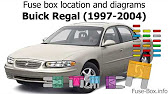 Fuse Box Location And Diagrams Buick Regal 1997 2004