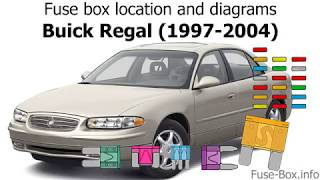 1999 Buick Regal Fuse Box Location Category 5 Wiring Phone Jack Begeboy Wiring Diagram Source