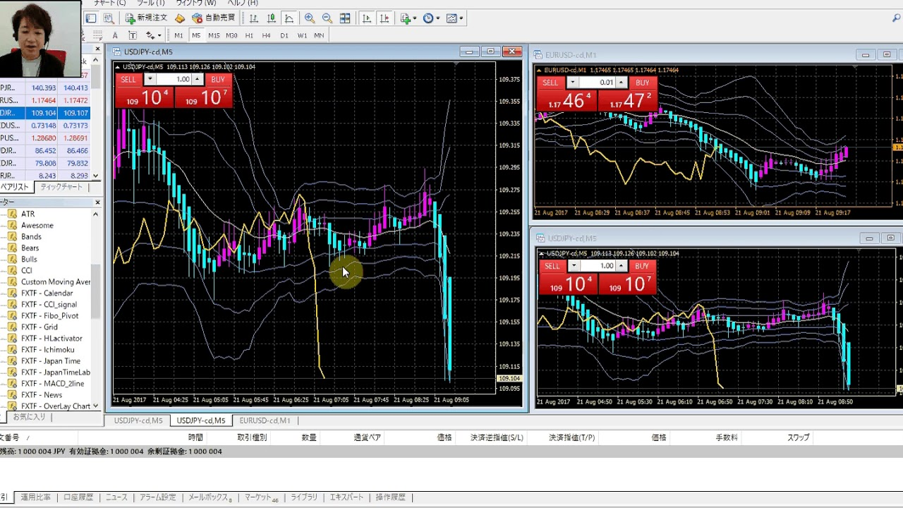 What is MetaTrader 4 (MT4) and how do you use it? | IG UK