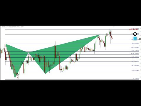 FOREX TREND PATTERN TRADING -GBPCAD SET UP PTZ  -BEARISH BUTTERFLY @4H