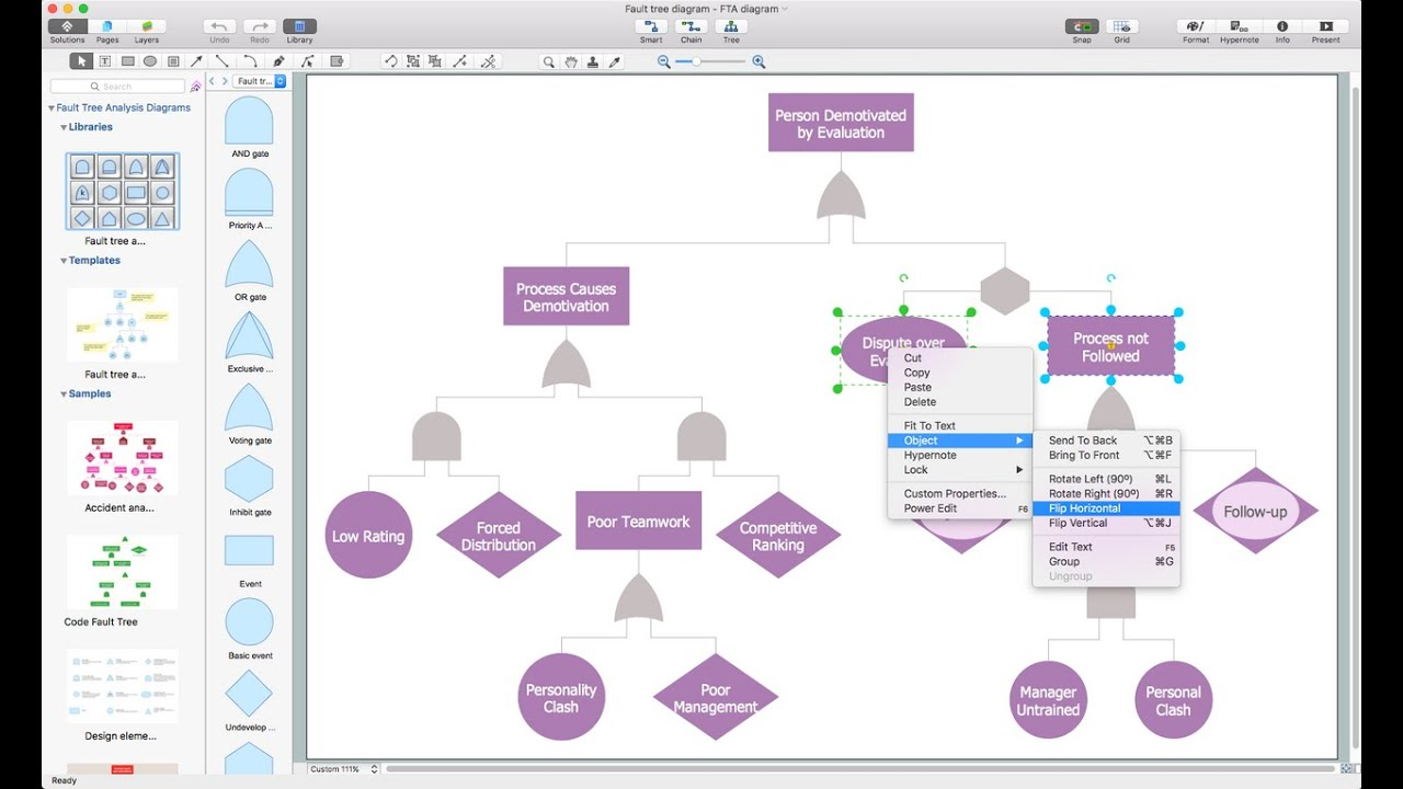 How To Create A Fault Tree Analysis Diagram