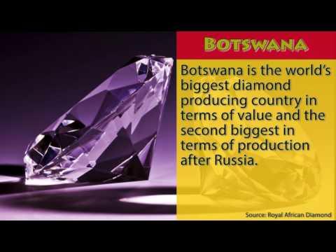Botswana Facts
