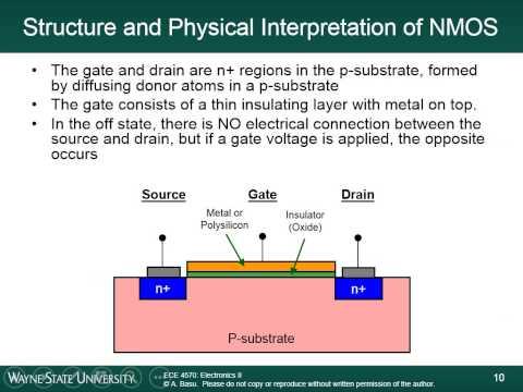 Module 6D - Field Effect Transistors (MOSFET)