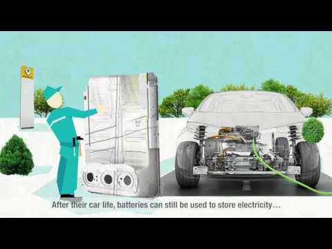 Groupe Renault  The energy transition Full HD,1080p