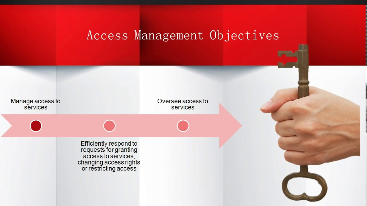 Itil Service Operation Processes Access Management Itil