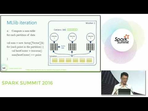 Embrace Sparsity At Web Scale: Apache Spark MLlib Algorithms Optimization For Sparse Data