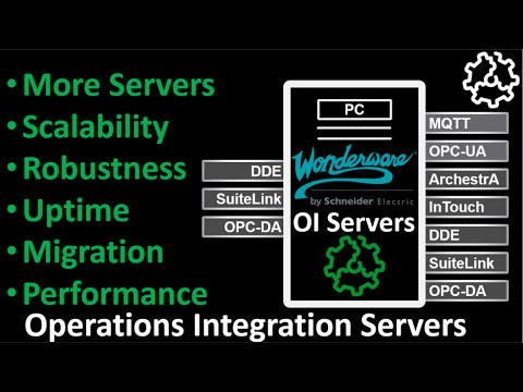Introducing Wonderware Operations Integration Servers
