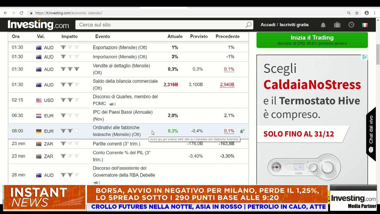 Investingcom Calendario Economico.Investing Italia Video Calendario Economico Del 6 Dicembre 2018
