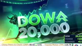The Dow Is Great Again | SUPERcuts! #426