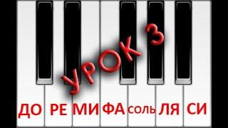 Музыкальная грамматика для детей - Ноты (урок 3)