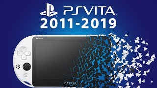 PlayStation Vita Officially Dies in 2019