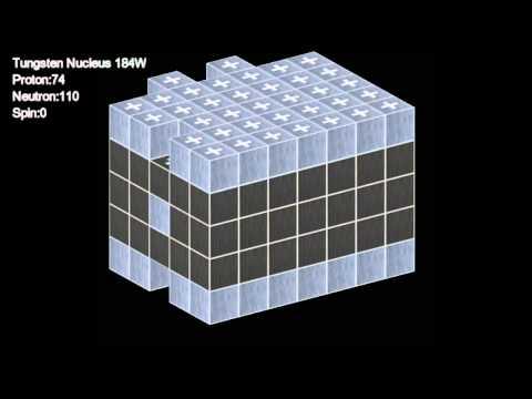 Atomic Nucleus Cesium to Radon