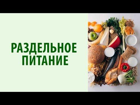 Диеты и системы питания -