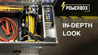 CIC Powerbox™ an In-Depth Look
