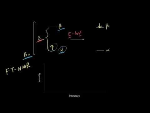 Introduction to proton NMR | Spectroscopy | Organic chemistry | Khan Academy