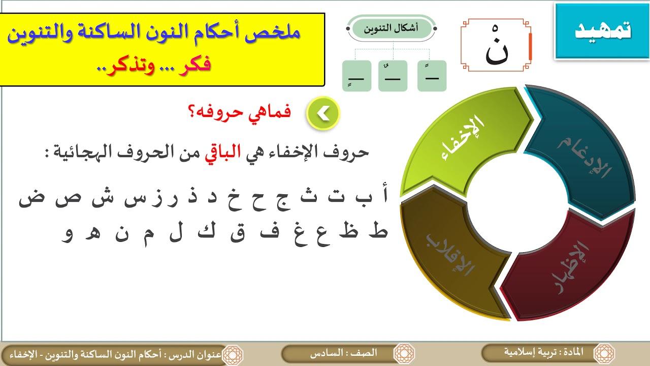 الصف السادس التربية الإسلامية تجويد أحكام النون الساكنة والتنوين الإخفاء Youtube