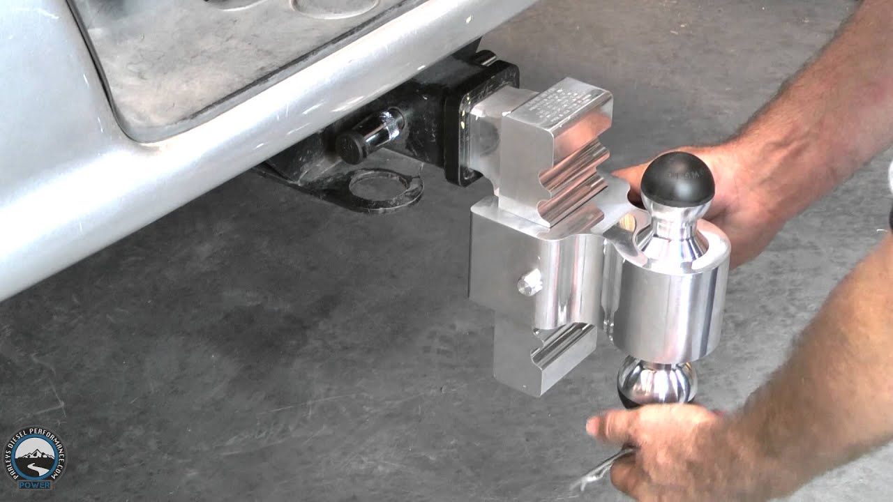 Heavy Duty Trailer Hitch >> Andersen Rapid Hitch Install Video Youtube - YouTube