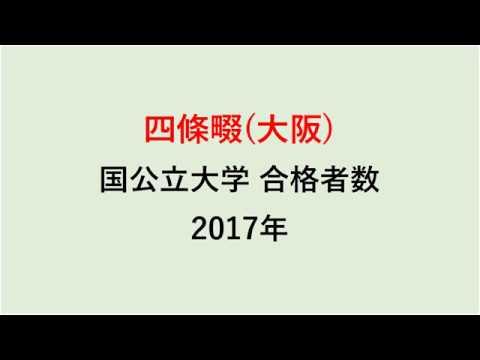 四條畷高校 大学合格者数 2017~2014年【グラフでわかる】