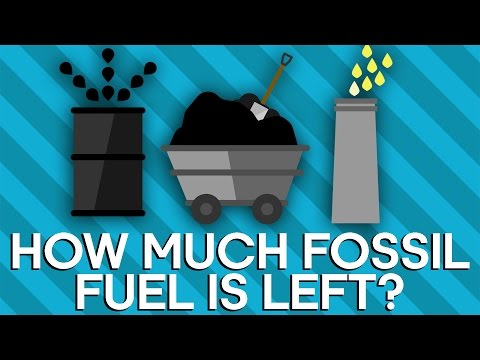 Will Fossil Fuels Run Out? - Earth Lab