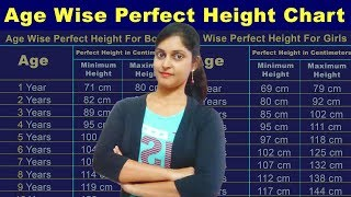 Age Wise Perfect Height Chart in Telugu || Perfect Age Height for Men and Women in Telugu ||