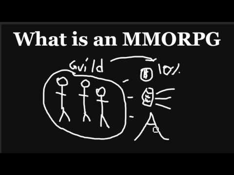 What is an MMORPG? - Game Terms Explained