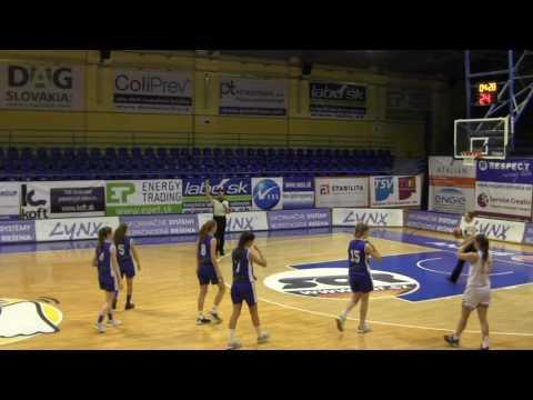 BS Riga/TTP Riga – CFBB Luxembourg