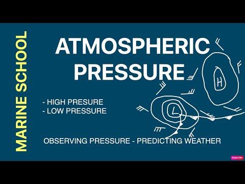 Atmospheric pressure - marine meteorology basic knowledge.
